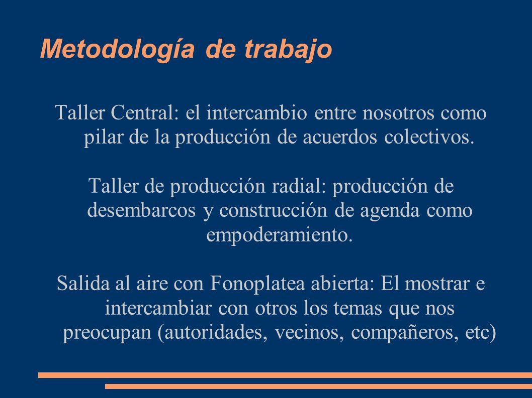 Metodología de trabajo Taller Central: el intercambio entre nosotros como pilar de la producción de acuerdos colectivos.