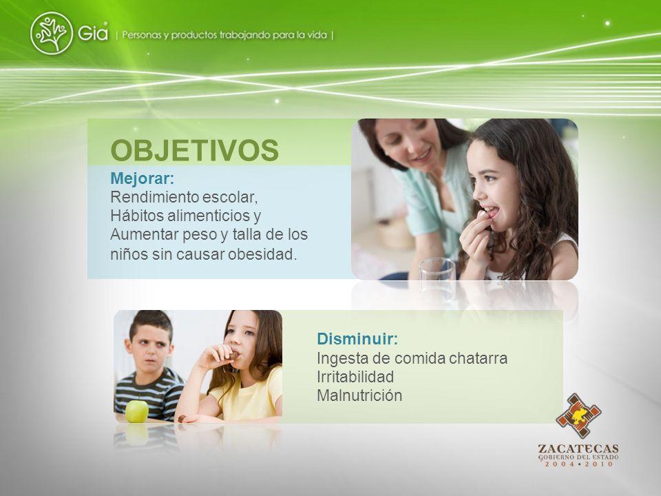 OBJETIVOS Mejorar: Rendimiento escolar, Hábitos alimenticios y Aumentar peso y talla de los niños sin causar obesidad. Disminuir: Ingesta de comida ch