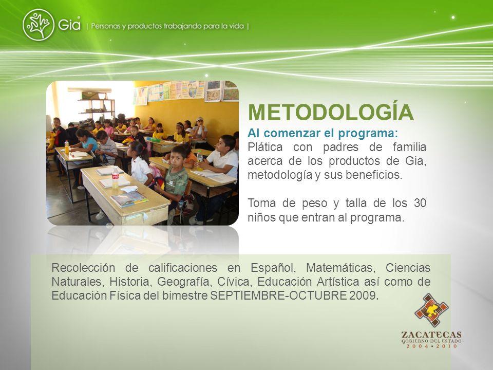 METODOLOGÍA Al comenzar el programa: Plática con padres de familia acerca de los productos de Gia, metodología y sus beneficios. Toma de peso y talla