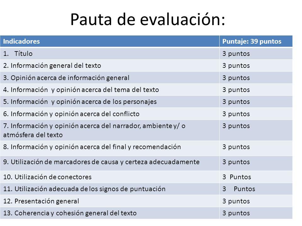 Pauta de evaluación: IndicadoresPuntaje: 39 puntos 1.Título3 puntos 2. Información general del texto3 puntos 3. Opinión acerca de información general3