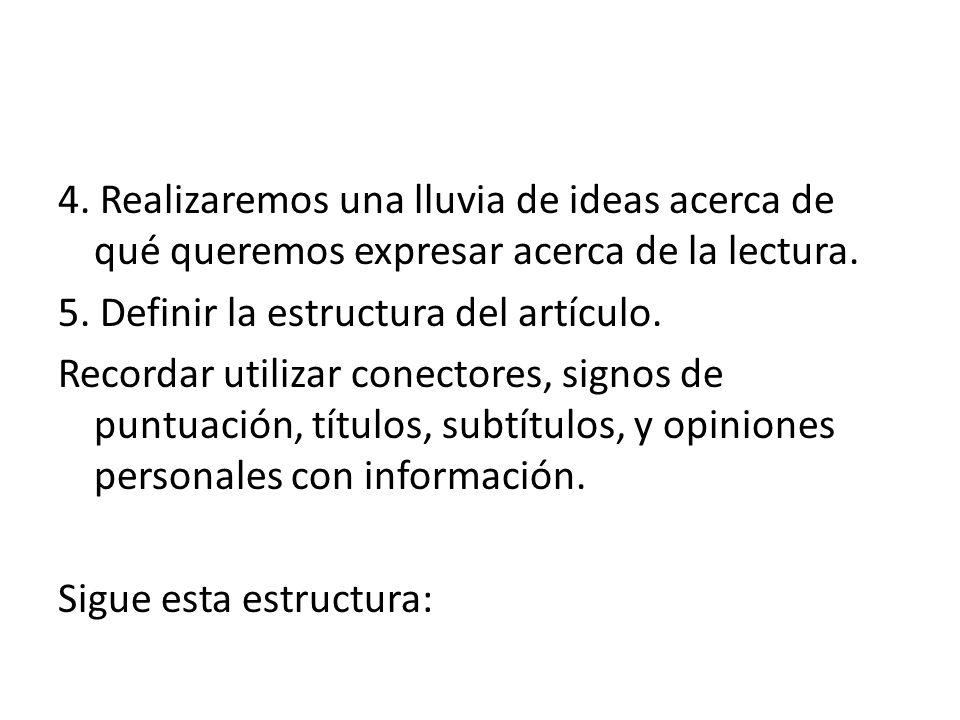 4. Realizaremos una lluvia de ideas acerca de qué queremos expresar acerca de la lectura. 5. Definir la estructura del artículo. Recordar utilizar con