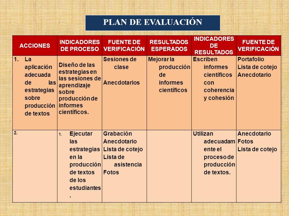 HIPÓTESIS DE ACCIÓN La aplicación adecuada de las estrategias de producción de textos favorecerá que los estudiantes del Sexto B produzcan informes ci