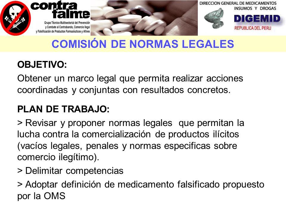 COMISIÓN DE NORMAS LEGALES
