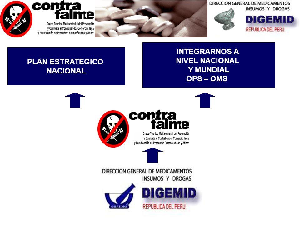 NACIONAL CONTRA EL COMERCIO ILEGAL DE PRODUCTOS FARMACEUTICOS Y AFINES