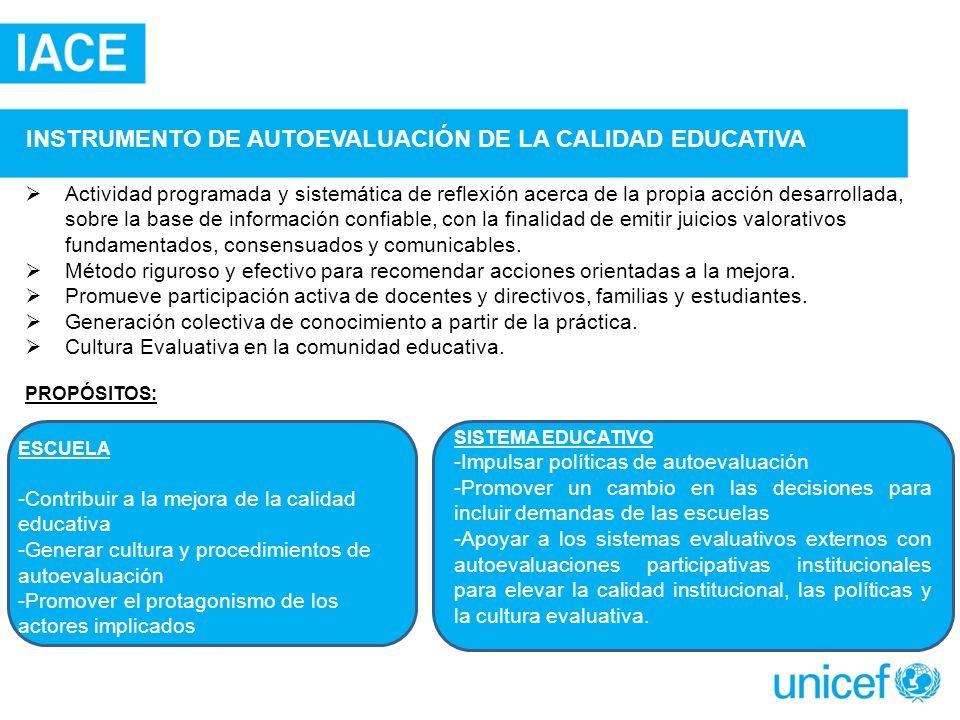 INSTRUMENTO DE AUTOEVALUACIÓN DE LA CALIDAD EDUCATIVA Actividad programada y sistemática de reflexión acerca de la propia acción desarrollada, sobre l