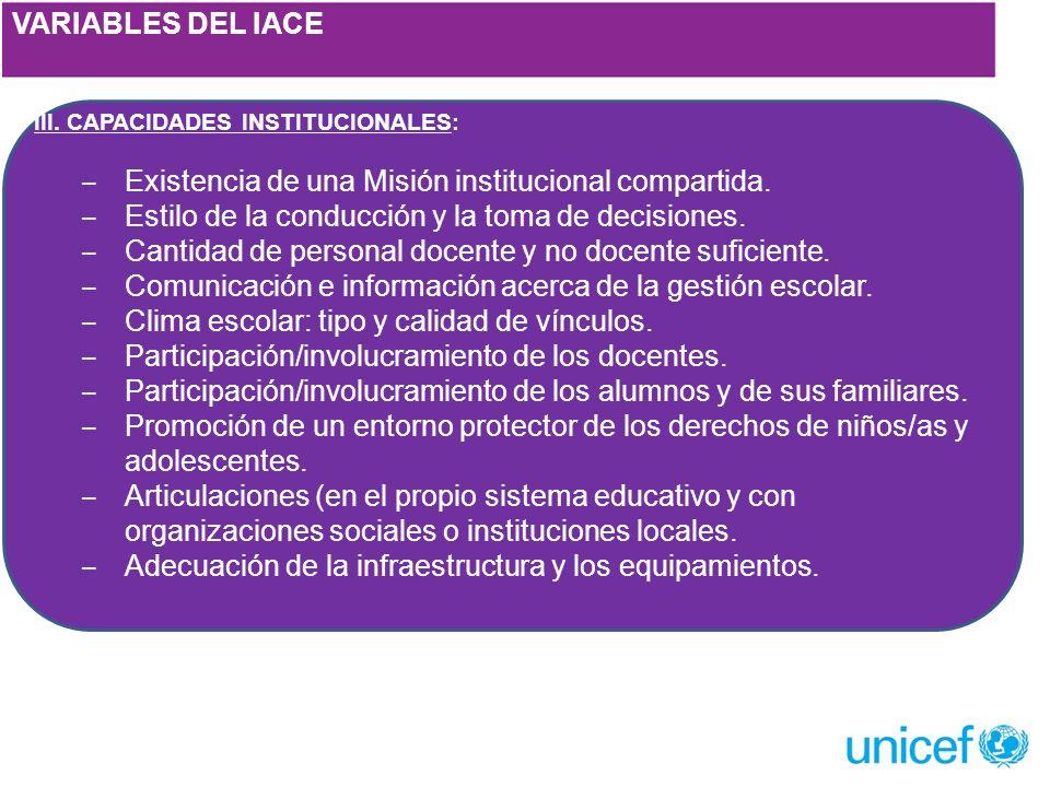 VARIABLES DEL IACE III. CAPACIDADES INSTITUCIONALES: Existencia de una Misión institucional compartida. Estilo de la conducción y la toma de decisione