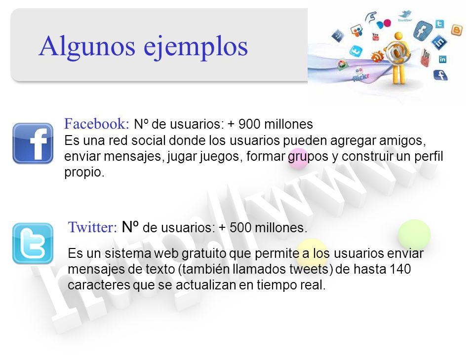 Algunos ejemplos Facebook: Nº de usuarios: + 900 millones Es una red social donde los usuarios pueden agregar amigos, enviar mensajes, jugar juegos, f