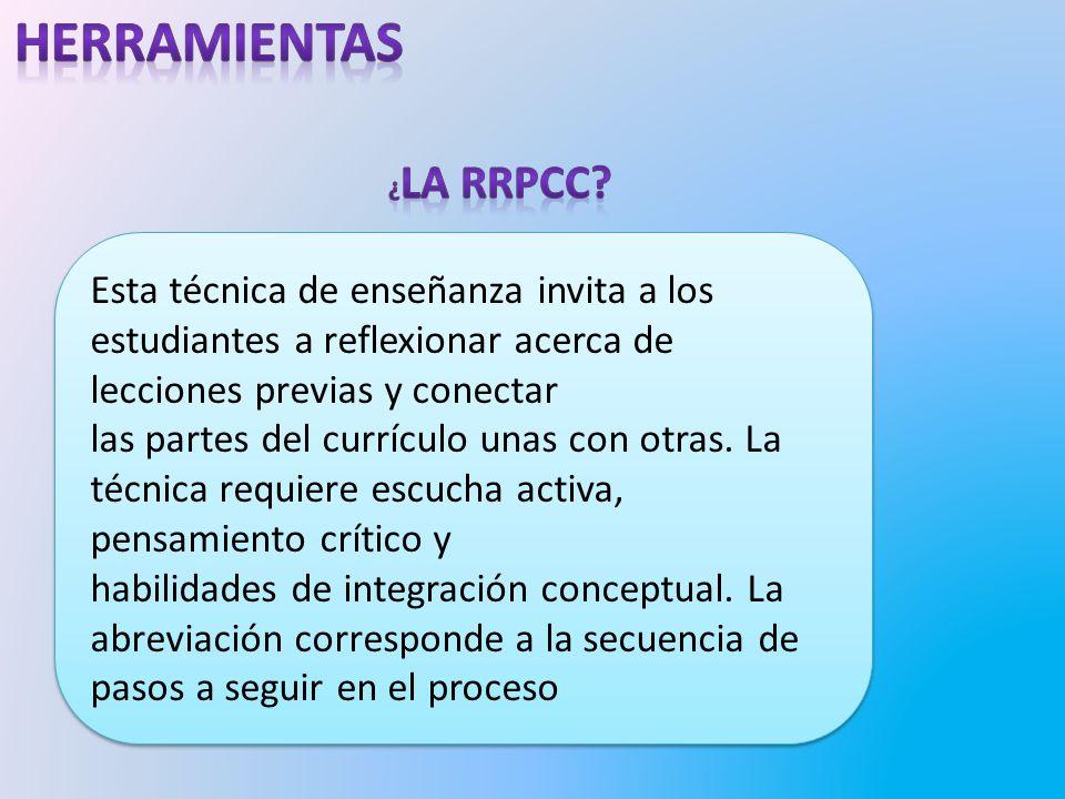 Esta técnica de enseñanza invita a los estudiantes a reflexionar acerca de lecciones previas y conectar las partes del currículo unas con otras.