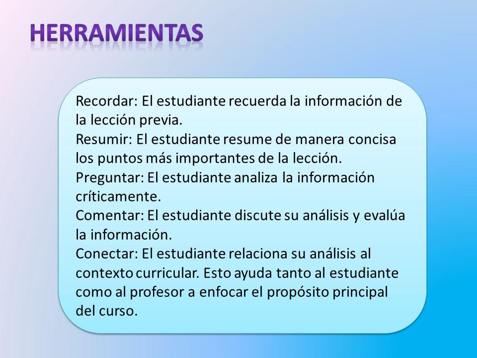 Recordar: El estudiante recuerda la información de la lección previa.