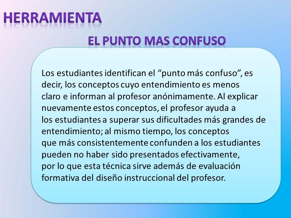 Los estudiantes identifican el punto más confuso, es decir, los conceptos cuyo entendimiento es menos claro e informan al profesor anónimamente.
