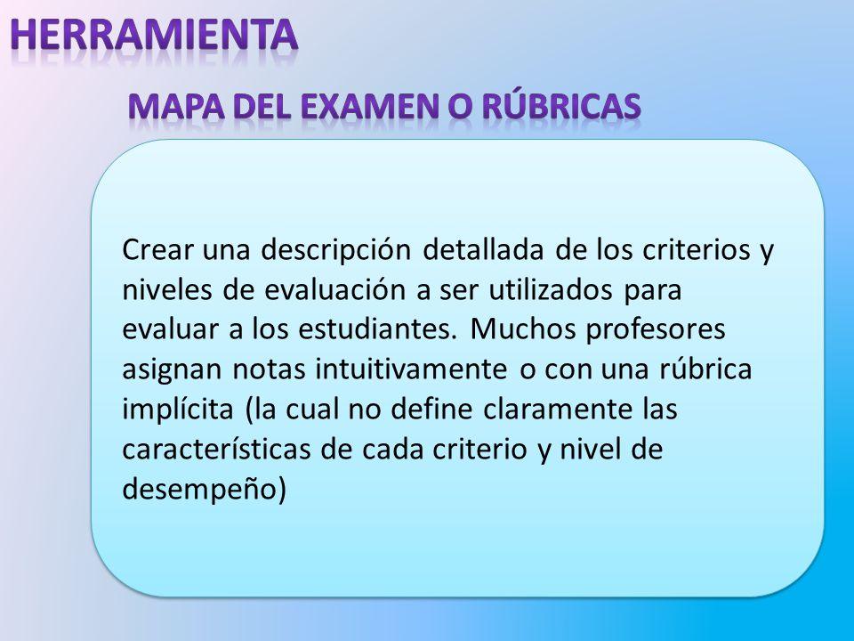 Crear una descripción detallada de los criterios y niveles de evaluación a ser utilizados para evaluar a los estudiantes.