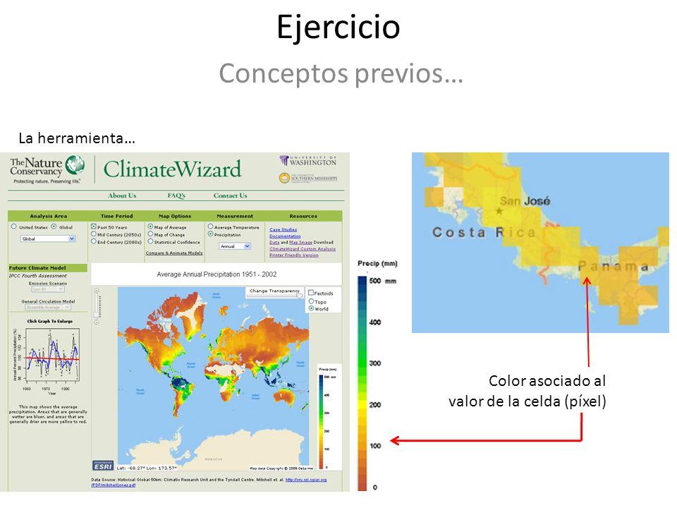 Ejercicio Conceptos previos… La herramienta… Color asociado al valor de la celda (píxel)