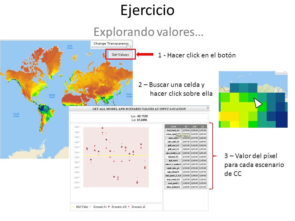 Ejercicio Explorando valores… 1 - Hacer click en el botón 2 – Buscar una celda y hacer click sobre ella 3 – Valor del píxel para cada escenario de CC
