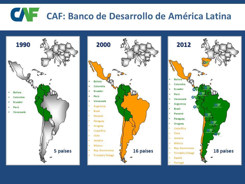 Bolivia Colombia Ecuador Perú Venezuela 1990 5 países Argentina Brasil Panamá Paraguay Uruguay Costa Rica Chile Jamaica México Rep.