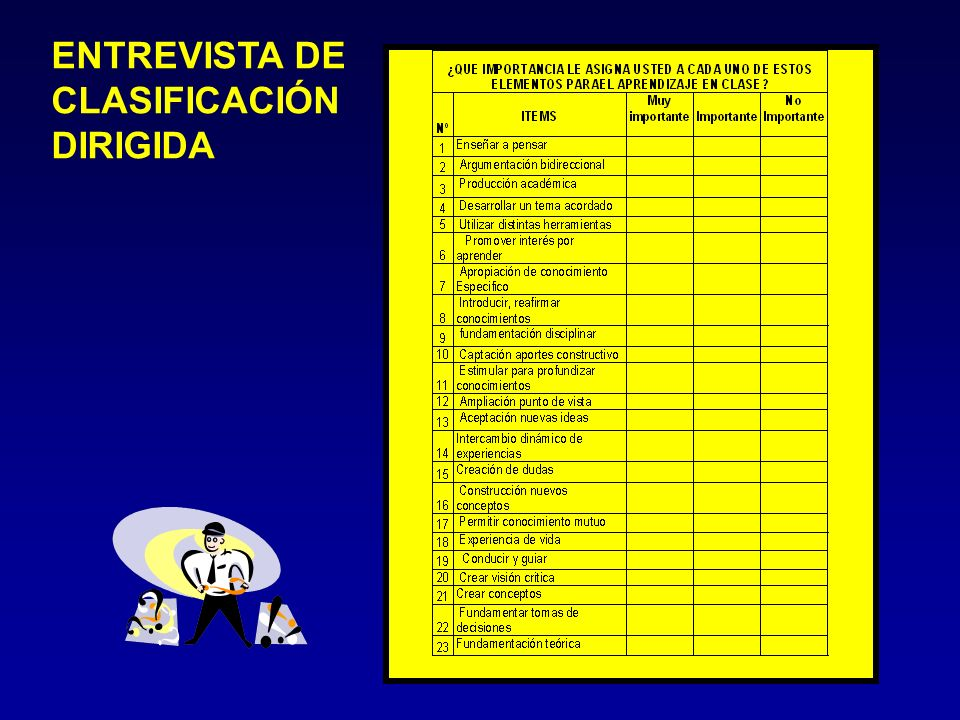 ENTREVISTA DE CLASIFICACIÓN DIRIGIDA