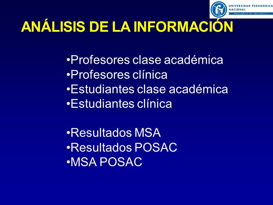Profesores clase académica Profesores clínica Estudiantes clase académica Estudiantes clínica Resultados MSA Resultados POSAC MSA POSAC