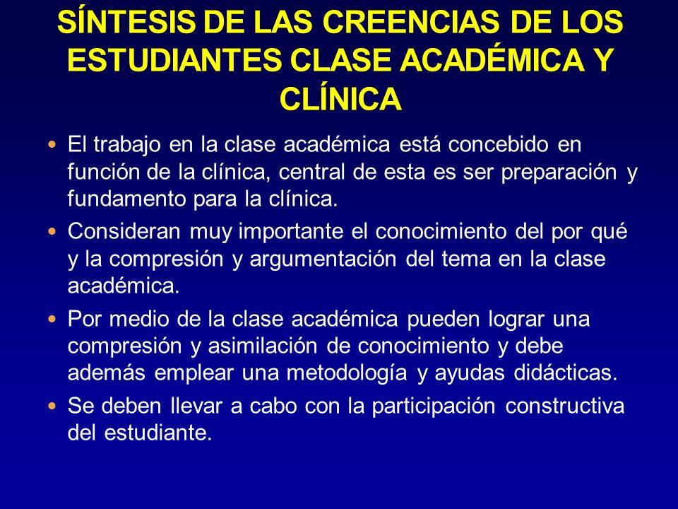El trabajo en la clase académica está concebido en función de la clínica, central de esta es ser preparación y fundamento para la clínica.