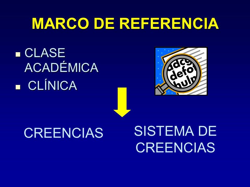 MARCO DE REFERENCIA CLASE ACADÉMICA CLASE ACADÉMICA CLÍNICA CLÍNICA CREENCIAS SISTEMA DE CREENCIAS