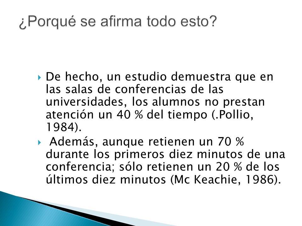 De hecho, un estudio demuestra que en las salas de conferencias de las universidades, los alumnos no prestan atención un 40 % del tiempo (.Pollio, 1984).