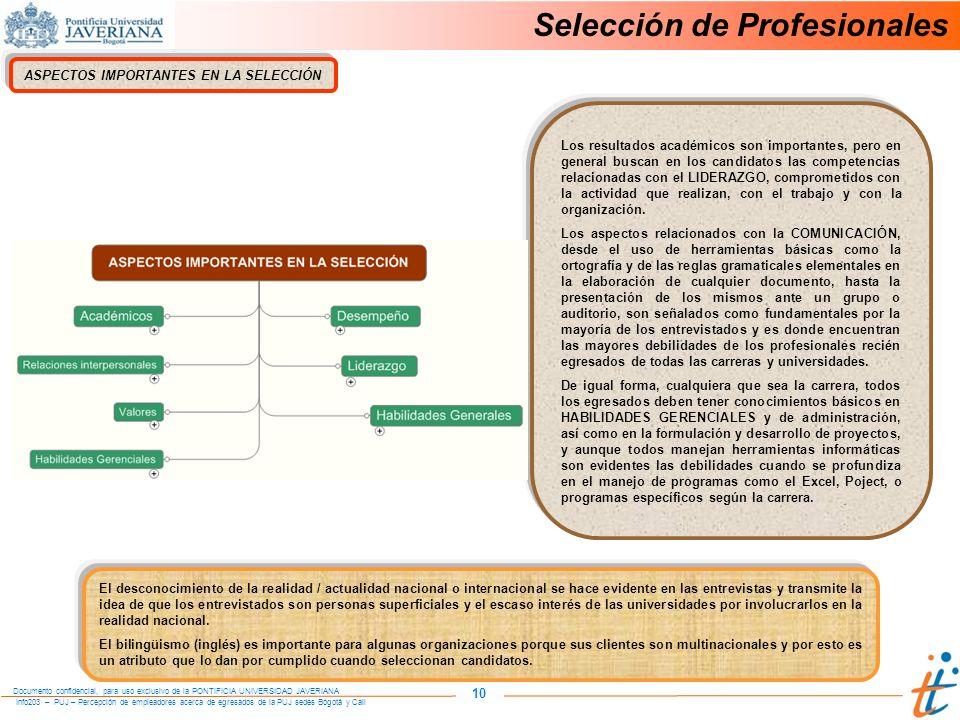 Info203 – PUJ – Percepción de empleadores acerca de egresados de la PUJ sedes Bogotá y Cali Documento confidencial, para uso exclusivo de la PONTIFICIA UNIVERSIDAD JAVERIANA 10 Selección de Profesionales ASPECTOS IMPORTANTES EN LA SELECCIÓN Los resultados académicos son importantes, pero en general buscan en los candidatos las competencias relacionadas con el LIDERAZGO, comprometidos con la actividad que realizan, con el trabajo y con la organización.