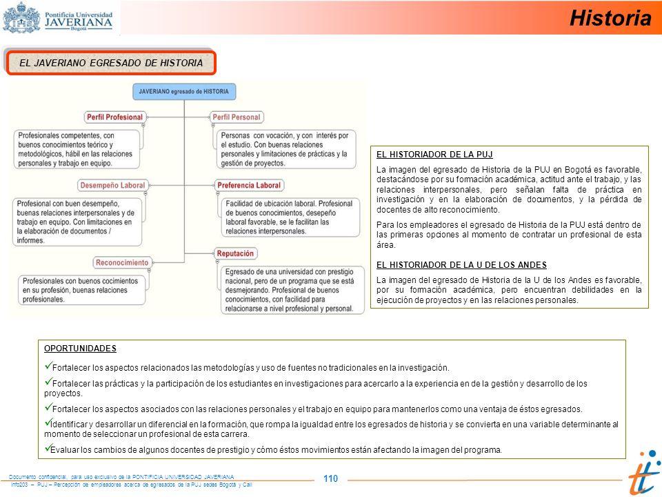 Info203 – PUJ – Percepción de empleadores acerca de egresados de la PUJ sedes Bogotá y Cali Documento confidencial, para uso exclusivo de la PONTIFICIA UNIVERSIDAD JAVERIANA 110 EL JAVERIANO EGRESADO DE HISTORIA OPORTUNIDADES Fortalecer los aspectos relacionados las metodologías y uso de fuentes no tradicionales en la investigación.