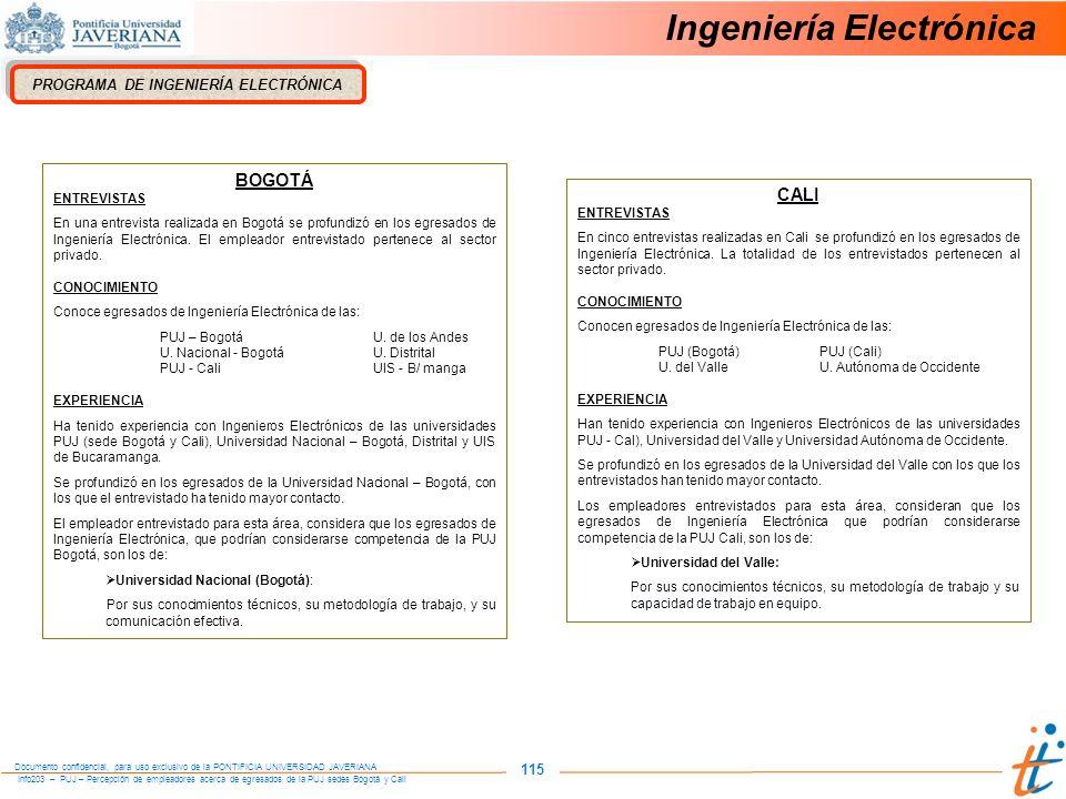 Info203 – PUJ – Percepción de empleadores acerca de egresados de la PUJ sedes Bogotá y Cali Documento confidencial, para uso exclusivo de la PONTIFICIA UNIVERSIDAD JAVERIANA 115 Ingeniería Electrónica PROGRAMA DE INGENIERÍA ELECTRÓNICA BOGOTÁ ENTREVISTAS En una entrevista realizada en Bogotá se profundizó en los egresados de Ingeniería Electrónica.
