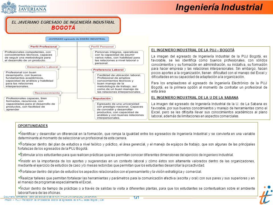 Info203 – PUJ – Percepción de empleadores acerca de egresados de la PUJ sedes Bogotá y Cali Documento confidencial, para uso exclusivo de la PONTIFICIA UNIVERSIDAD JAVERIANA 121 Ingeniería Industrial EL JAVERIANO EGRESADO DE INGENIERÍA INDUSTRIAL BOGOTÁ OPORTUNIDADES Identificar y desarrollar un diferencial en la formación, que rompa la igualdad entre los egresados de Ingeniería Industrial y se convierta en una variable determinante al momento de seleccionar un profesional de esta carrera.