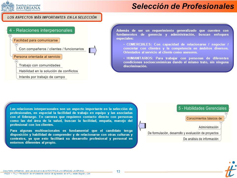 Info203 – PUJ – Percepción de empleadores acerca de egresados de la PUJ sedes Bogotá y Cali Documento confidencial, para uso exclusivo de la PONTIFICIA UNIVERSIDAD JAVERIANA 13 Selección de Profesionales LOS ASPECTOS MÁS IMPORTANTES EN LA SELECCIÓN Las relaciones interpersonales son un aspecto importante en la selección de profesionales, en especial la facilidad de trabajo en equipo y las asociadas con el liderazgo.