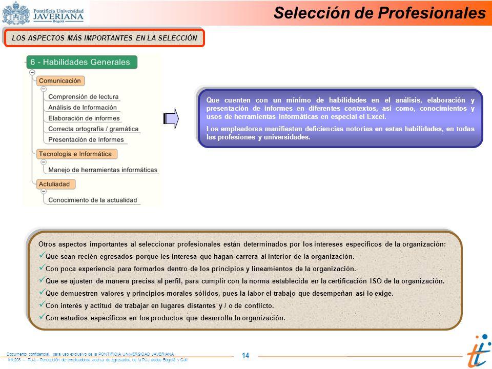 Info203 – PUJ – Percepción de empleadores acerca de egresados de la PUJ sedes Bogotá y Cali Documento confidencial, para uso exclusivo de la PONTIFICIA UNIVERSIDAD JAVERIANA 14 Selección de Profesionales LOS ASPECTOS MÁS IMPORTANTES EN LA SELECCIÓN Que cuenten con un mínimo de habilidades en el análisis, elaboración y presentación de informes en diferentes contextos, así como, conocimientos y usos de herramientas informáticas en especial el Excel.