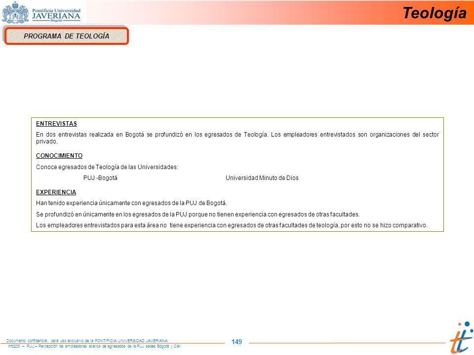 Info203 – PUJ – Percepción de empleadores acerca de egresados de la PUJ sedes Bogotá y Cali Documento confidencial, para uso exclusivo de la PONTIFICIA UNIVERSIDAD JAVERIANA 149 PROGRAMA DE TEOLOGÍA ENTREVISTAS En dos entrevistas realizada en Bogotá se profundizó en los egresados de Teología.