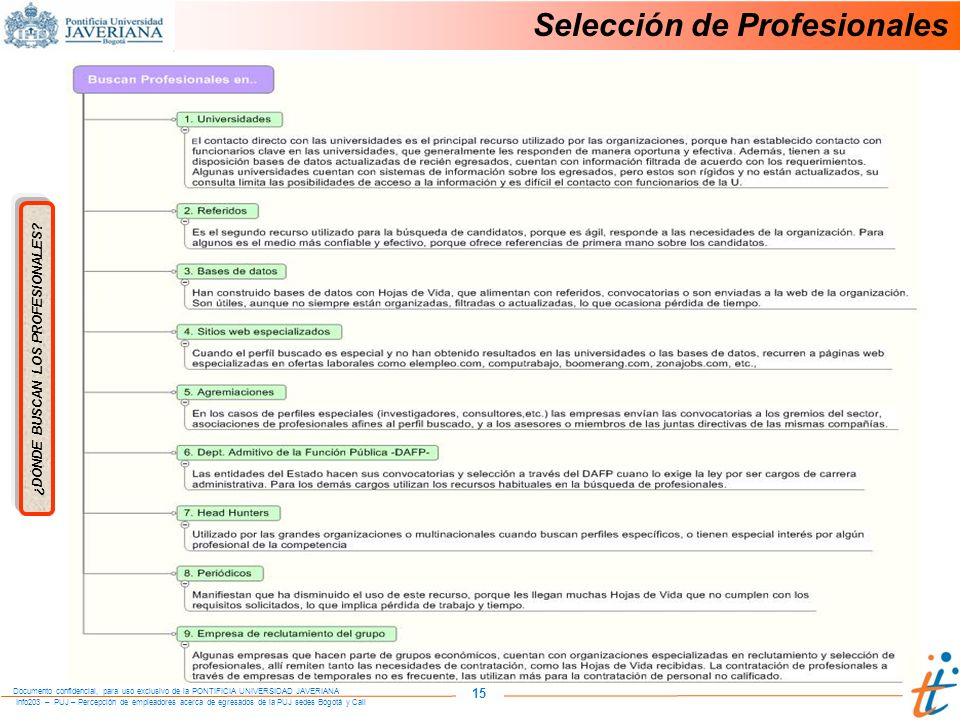 Info203 – PUJ – Percepción de empleadores acerca de egresados de la PUJ sedes Bogotá y Cali Documento confidencial, para uso exclusivo de la PONTIFICIA UNIVERSIDAD JAVERIANA 15 Selección de Profesionales ¿DÓNDE BUSCAN LOS PROFESIONALES?
