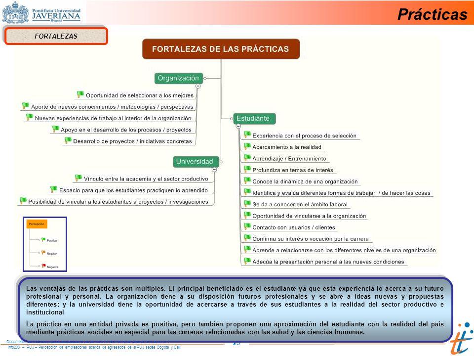 Info203 – PUJ – Percepción de empleadores acerca de egresados de la PUJ sedes Bogotá y Cali Documento confidencial, para uso exclusivo de la PONTIFICIA UNIVERSIDAD JAVERIANA 23 Prácticas Las ventajas de las prácticas son múltiples.
