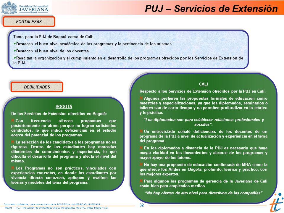 Info203 – PUJ – Percepción de empleadores acerca de egresados de la PUJ sedes Bogotá y Cali Documento confidencial, para uso exclusivo de la PONTIFICIA UNIVERSIDAD JAVERIANA 32 PUJ – Servicios de Extensión FORTALEZAS Tanto para la PUJ de Bogotá como de Cali: Destacan el buen nivel académico de los programas y la pertinencia de los mismos.