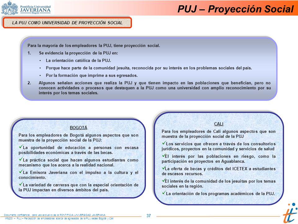 Info203 – PUJ – Percepción de empleadores acerca de egresados de la PUJ sedes Bogotá y Cali Documento confidencial, para uso exclusivo de la PONTIFICIA UNIVERSIDAD JAVERIANA 37 LA PUJ COMO UNIVERSIDAD DE PROYECCIÓN SOCIAL PUJ – Proyección Social BOGOTÁ Para los empleadores de Bogotá algunos aspectos que son muestra de la proyección social de la PUJ: La oportunidad de educación a personas con escasa posibilidades económicas a través de las becas.
