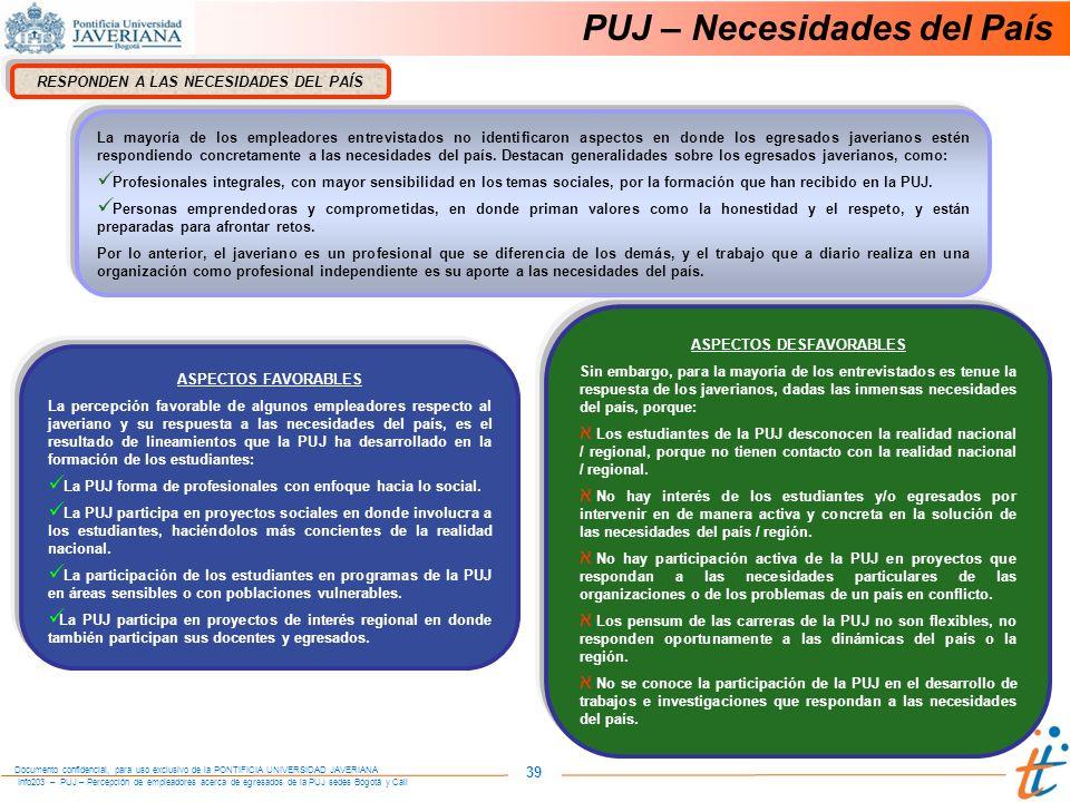 Info203 – PUJ – Percepción de empleadores acerca de egresados de la PUJ sedes Bogotá y Cali Documento confidencial, para uso exclusivo de la PONTIFICIA UNIVERSIDAD JAVERIANA 39 RESPONDEN A LAS NECESIDADES DEL PAÍS PUJ – Necesidades del País ASPECTOS FAVORABLES La percepción favorable de algunos empleadores respecto al javeriano y su respuesta a las necesidades del país, es el resultado de lineamientos que la PUJ ha desarrollado en la formación de los estudiantes: La PUJ forma de profesionales con enfoque hacia lo social.