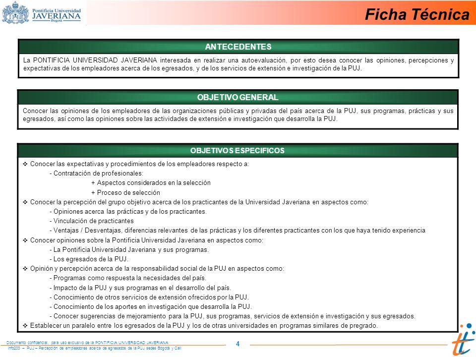 Info203 – PUJ – Percepción de empleadores acerca de egresados de la PUJ sedes Bogotá y Cali Documento confidencial, para uso exclusivo de la PONTIFICIA UNIVERSIDAD JAVERIANA 4 ANTECEDENTES La PONTIFICIA UNIVERSIDAD JAVERIANA interesada en realizar una autoevaluación, por esto desea conocer las opiniones, percepciones y expectativas de los empleadores acerca de los egresados, y de los servicios de extensión e investigación de la PUJ.