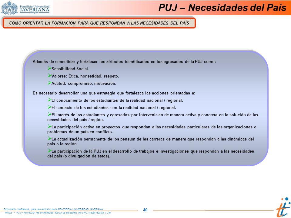 Info203 – PUJ – Percepción de empleadores acerca de egresados de la PUJ sedes Bogotá y Cali Documento confidencial, para uso exclusivo de la PONTIFICIA UNIVERSIDAD JAVERIANA 40 PUJ – Necesidades del País Además de consolidar y fortalecer los atributos identificados en los egresados de la PUJ como: Sensibilidad Social.