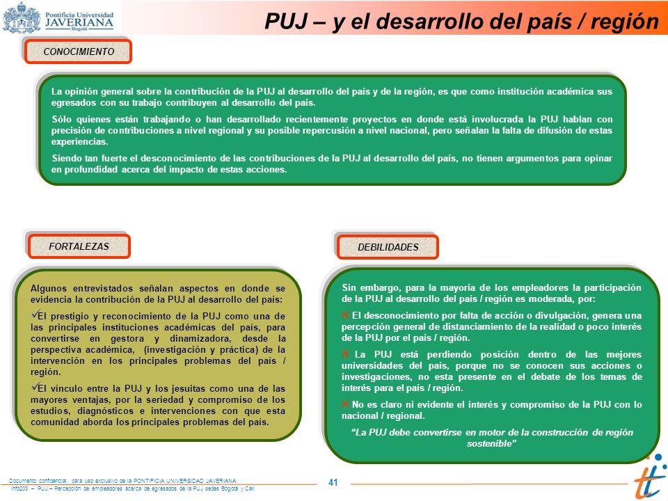 Info203 – PUJ – Percepción de empleadores acerca de egresados de la PUJ sedes Bogotá y Cali Documento confidencial, para uso exclusivo de la PONTIFICIA UNIVERSIDAD JAVERIANA 41 PUJ – y el desarrollo del país / región La opinión general sobre la contribución de la PUJ al desarrollo del país y de la región, es que como institución académica sus egresados con su trabajo contribuyen al desarrollo del país.