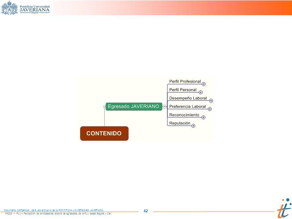 Info203 – PUJ – Percepción de empleadores acerca de egresados de la PUJ sedes Bogotá y Cali Documento confidencial, para uso exclusivo de la PONTIFICIA UNIVERSIDAD JAVERIANA 42