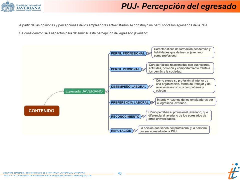 Info203 – PUJ – Percepción de empleadores acerca de egresados de la PUJ sedes Bogotá y Cali Documento confidencial, para uso exclusivo de la PONTIFICIA UNIVERSIDAD JAVERIANA 43 PUJ- Percepción del egresado A partir de las opiniones y percepciones de los empleadores entrevistados se construyó un perfil sobre los egresados de la PUJ.