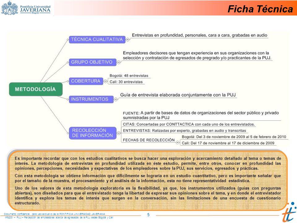 Info203 – PUJ – Percepción de empleadores acerca de egresados de la PUJ sedes Bogotá y Cali Documento confidencial, para uso exclusivo de la PONTIFICIA UNIVERSIDAD JAVERIANA 46