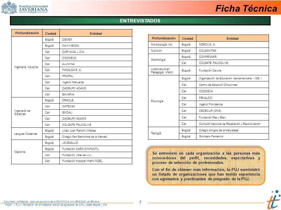 Info203 – PUJ – Percepción de empleadores acerca de egresados de la PUJ sedes Bogotá y Cali Documento confidencial, para uso exclusivo de la PONTIFICIA UNIVERSIDAD JAVERIANA 18 EL PROCESO DE SELECCCIÓN Selección de Profesionales Entrevistas, pruebas y verificación de información, son los tres componentes del proceso de selección, que en el caso de una organización privada en promedio tarda un mes y en el caso de las entidades del Estado si es a través del Departamento Administrativo de la Función Pública -DAFP-, tarda varios meses.