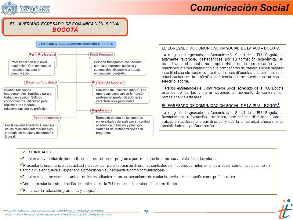 Info203 – PUJ – Percepción de empleadores acerca de egresados de la PUJ sedes Bogotá y Cali Documento confidencial, para uso exclusivo de la PONTIFICIA UNIVERSIDAD JAVERIANA 76 EL JAVERIANO EGRESADO DE COMUNICACIÓN SOCIAL BOGOTÁ OPORTUNIDADES Fortalecer la variedad de profundizaciones que ofrece el programa para mantenerlo como una ventaja de los javerianos.