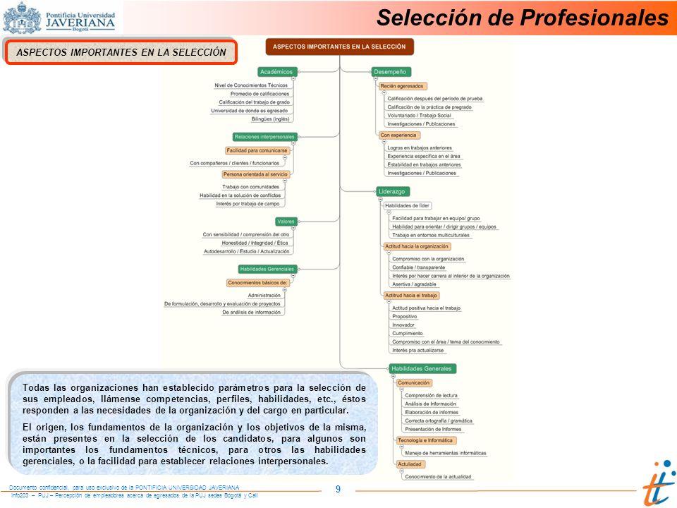 Info203 – PUJ – Percepción de empleadores acerca de egresados de la PUJ sedes Bogotá y Cali Documento confidencial, para uso exclusivo de la PONTIFICIA UNIVERSIDAD JAVERIANA 9 Selección de Profesionales ASPECTOS IMPORTANTES EN LA SELECCIÓN Todas las organizaciones han establecido parámetros para la selección de sus empleados, llámense competencias, perfiles, habilidades, etc., éstos responden a las necesidades de la organización y del cargo en particular.