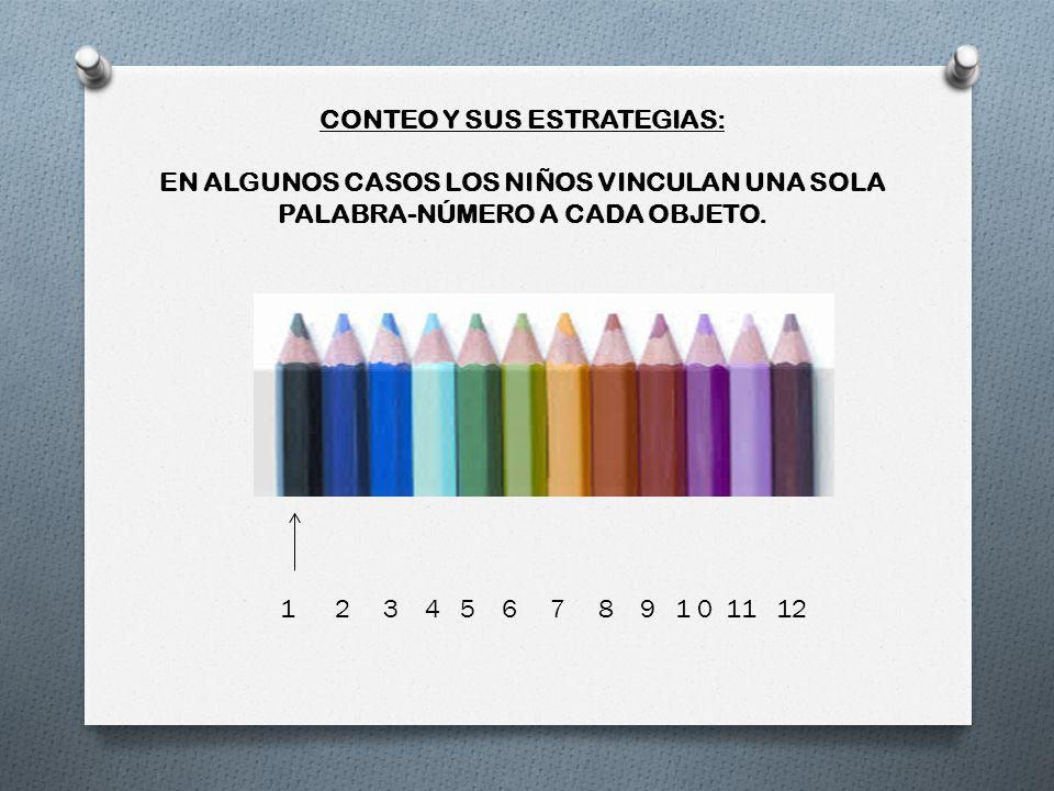 CONTEO Y SUS ESTRATEGIAS: EN ALGUNOS CASOS LOS NIÑOS VINCULAN UNA SOLA PALABRA-NÚMERO A CADA OBJETO. 1 2 3 4 5 6 7 8 9 1 0 11 12