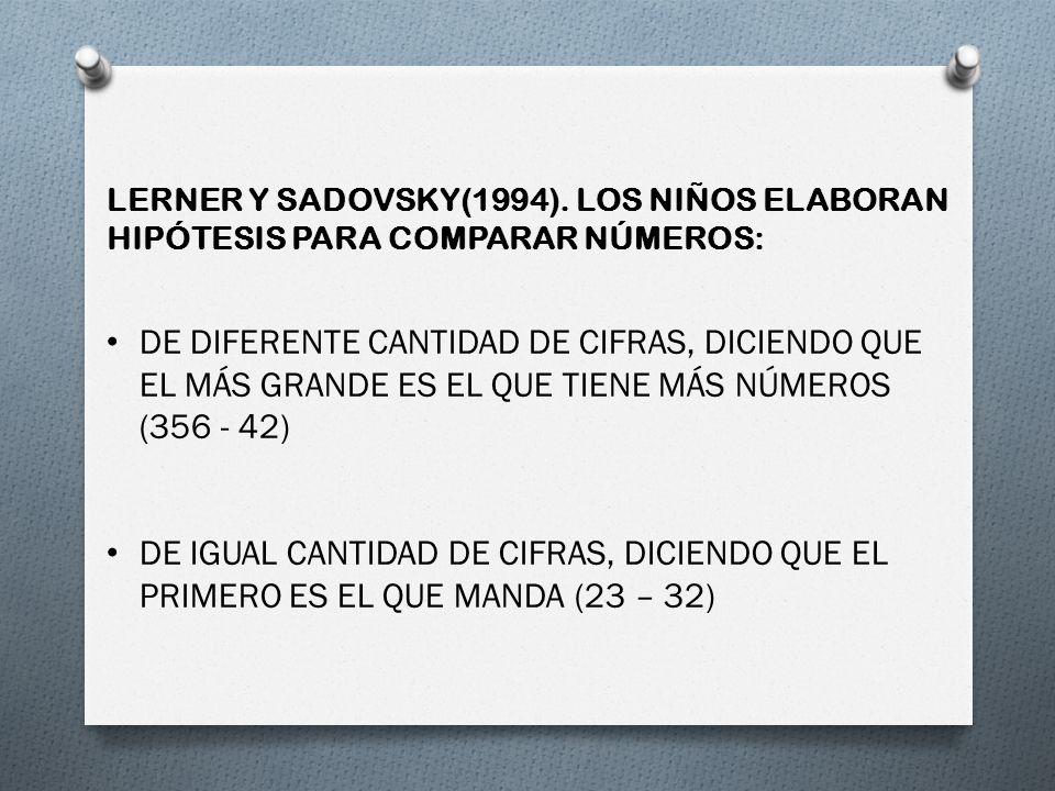 LERNER Y SADOVSKY(1994). LOS NIÑOS ELABORAN HIPÓTESIS PARA COMPARAR NÚMEROS: DE DIFERENTE CANTIDAD DE CIFRAS, DICIENDO QUE EL MÁS GRANDE ES EL QUE TIE