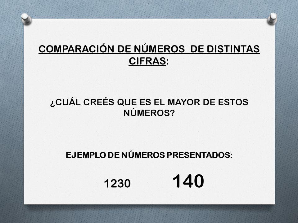 COMPARACIÓN DE NÚMEROS DE DISTINTAS CIFRAS: ¿CUÁL CREÉS QUE ES EL MAYOR DE ESTOS NÚMEROS? EJEMPLO DE NÚMEROS PRESENTADOS: 1230 140