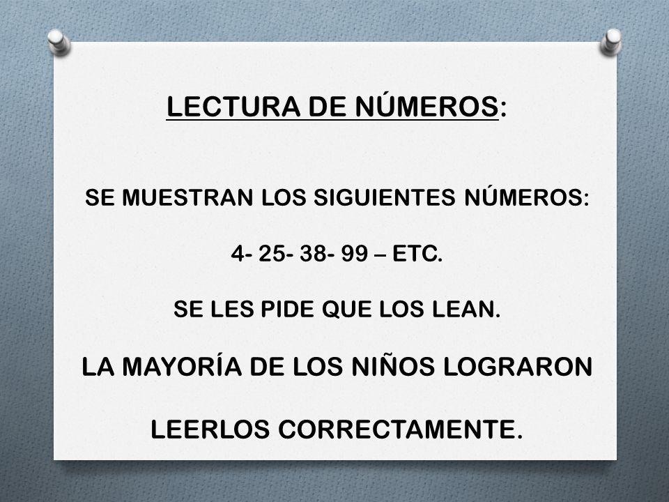 LECTURA DE NÚMEROS: SE MUESTRAN LOS SIGUIENTES NÚMEROS: 4- 25- 38- 99 – ETC. SE LES PIDE QUE LOS LEAN. LA MAYORÍA DE LOS NIÑOS LOGRARON LEERLOS CORREC