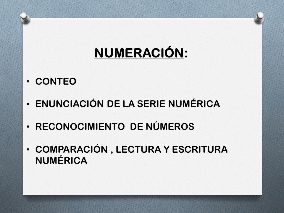 NUMERACIÓN: CONTEO ENUNCIACIÓN DE LA SERIE NUMÉRICA RECONOCIMIENTO DE NÚMEROS COMPARACIÓN, LECTURA Y ESCRITURA NUMÉRICA