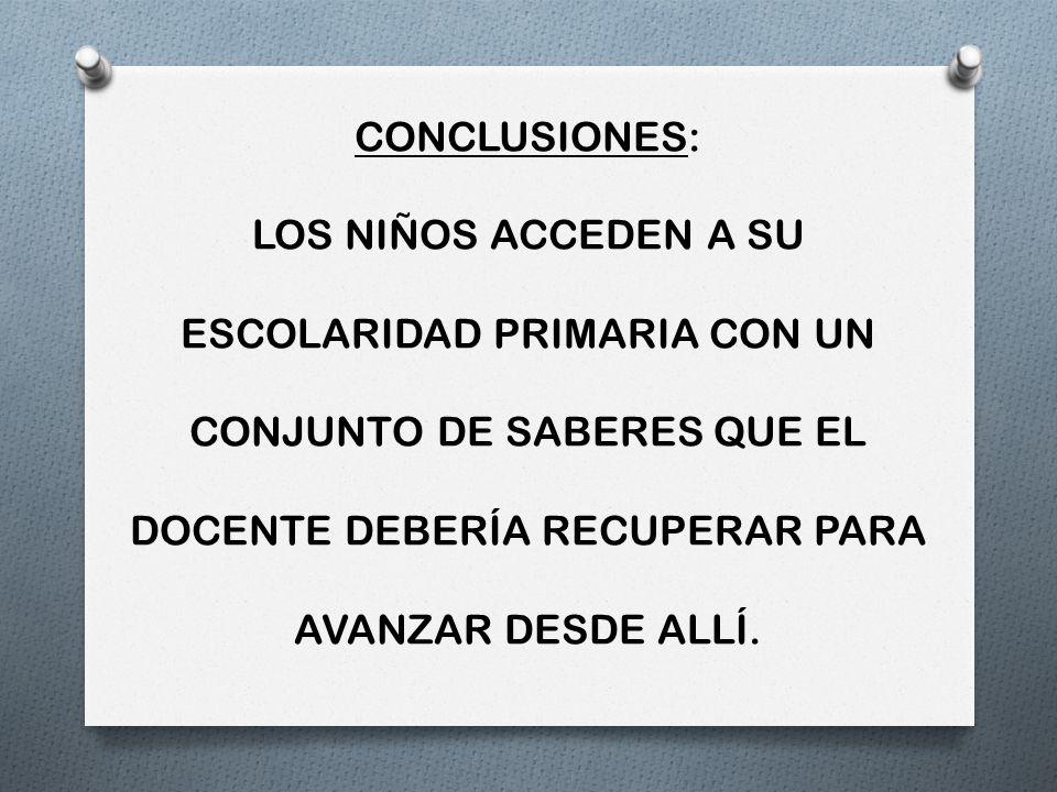 CONCLUSIONES: LOS NIÑOS ACCEDEN A SU ESCOLARIDAD PRIMARIA CON UN CONJUNTO DE SABERES QUE EL DOCENTE DEBERÍA RECUPERAR PARA AVANZAR DESDE ALLÍ.